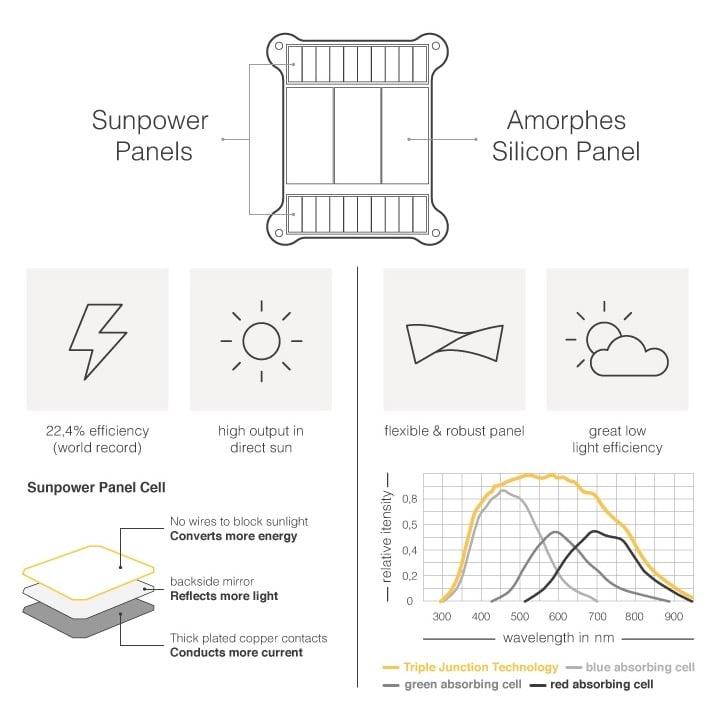 flexible solar panel-1