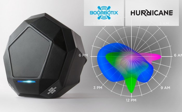 Hurricane DJ System With Artificial Intelligence