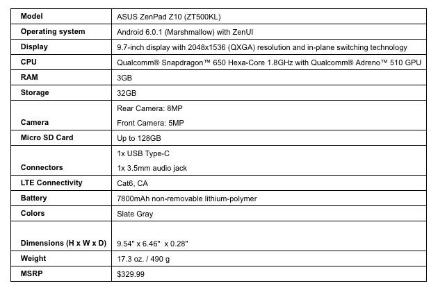ZenPad Z10 LTE