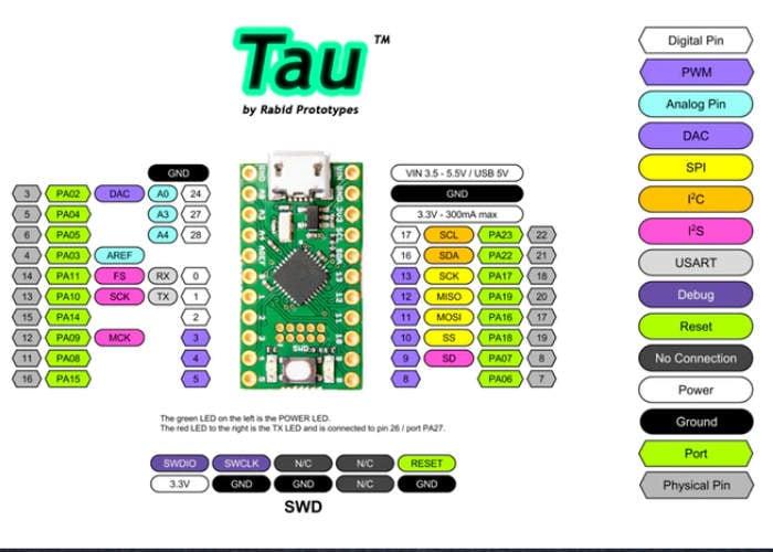 tau Arduino micro controller