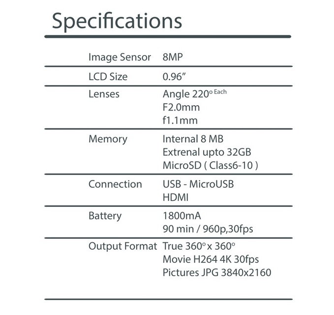 vyu360-4k-procam-specifications
