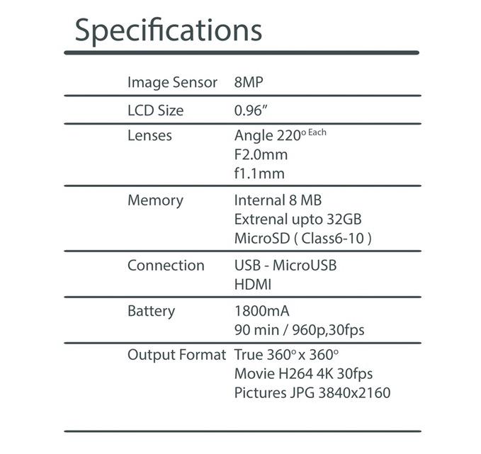 vyu360-4k-procam-specifications