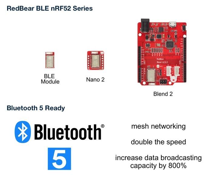 Bluetooth 5 ready BLE module