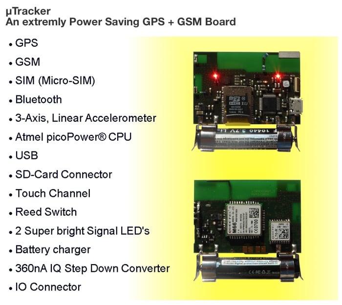 GPS + GSM Board