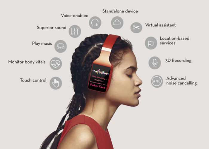 Vinci Smart 3D Headphones