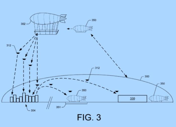 Flying Amazon Warehouse