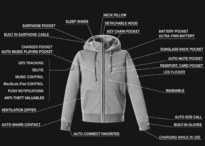 Hallam 29 Function Smart Jacket