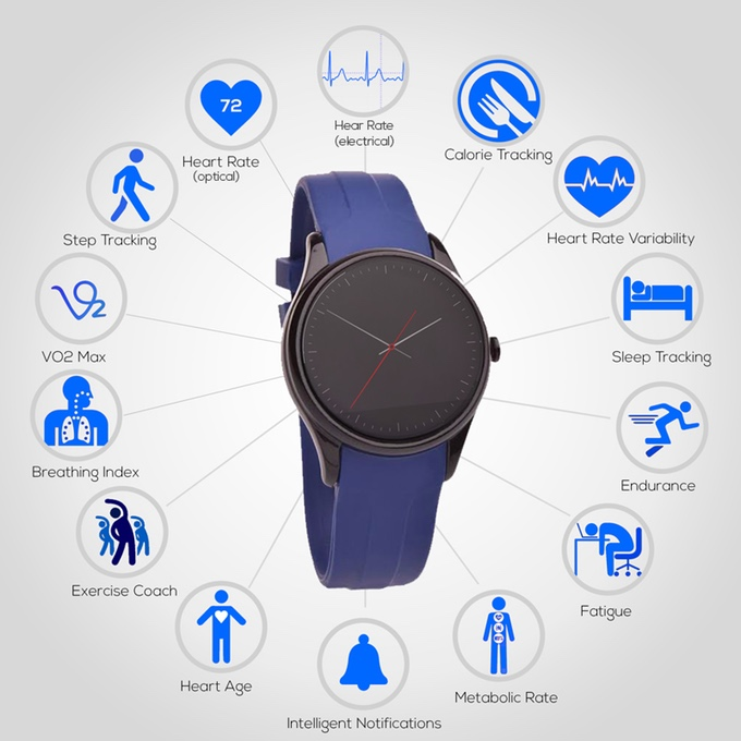 Cronovo Smartwatch With Optical Heart Rate Monitor Hits Kickstarter (video)