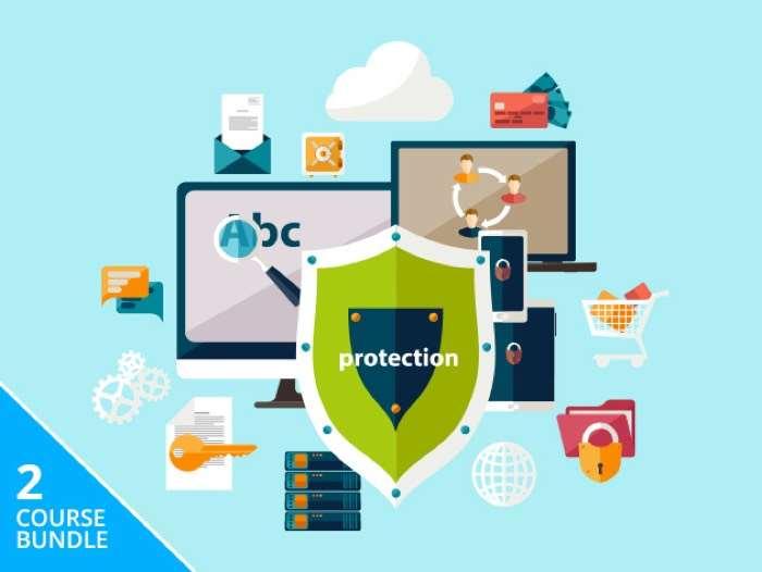 Comprehensive Cyber Threat Analysis Bundle