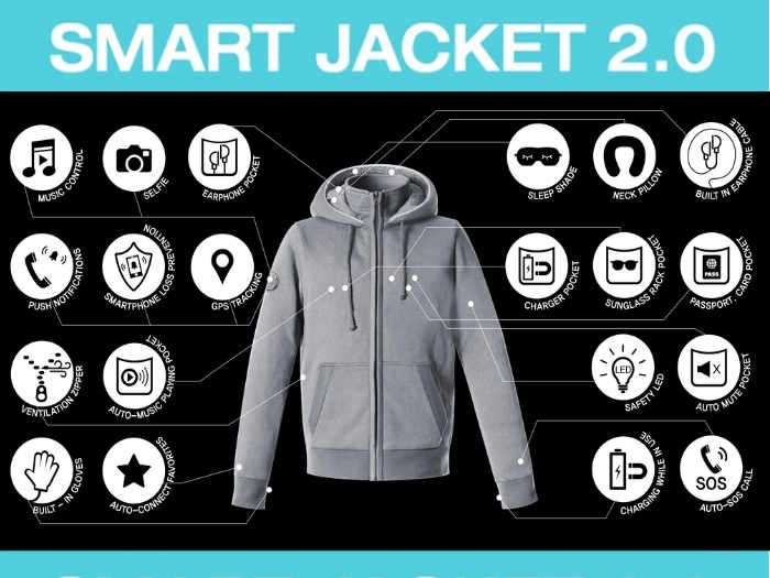 Hallam 29 Function Smart Jacket Raises Over $1,000,000 Via ...