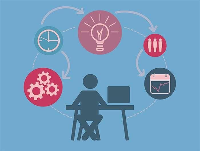 Project Management (PMP) Certification Training