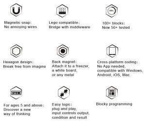 HoneyComb Playful Modular Electronic Blocks (video)