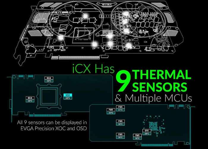 EVGA iCX Technology Suite Cooling Systems Has 9 PCB Sensors