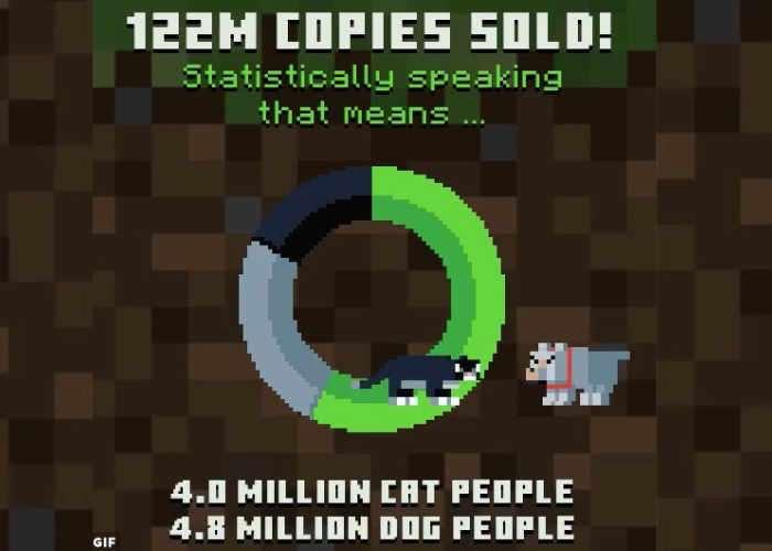 Minecraft Sales Pass 122 Million Copies