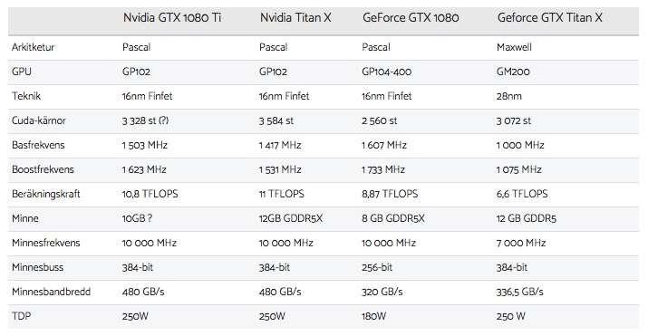 NVIDIA GeForce GTX 1080 Ti Graphics Card-20