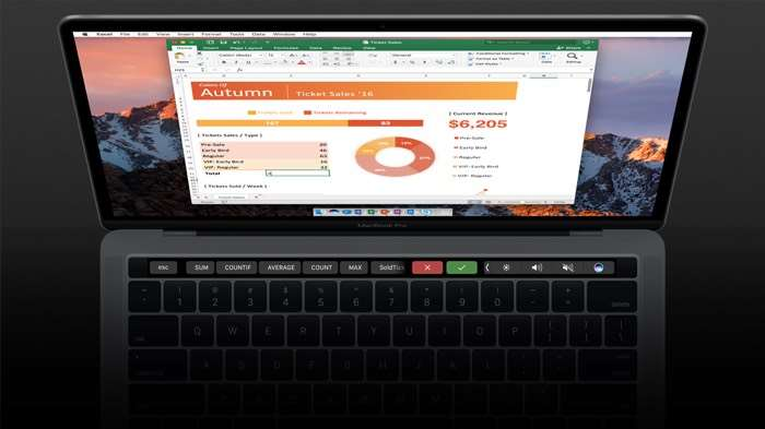 Apple MacBook Pro 15 (Late 2016, 2.7 GHz, 455) Notebook Review