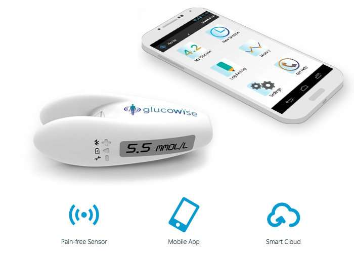 Glucowise Pain-Free Blood Glucose Monitor And Companion App