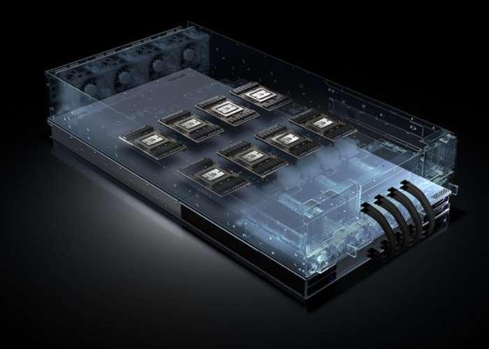 Hyperscale GPU Accelerator