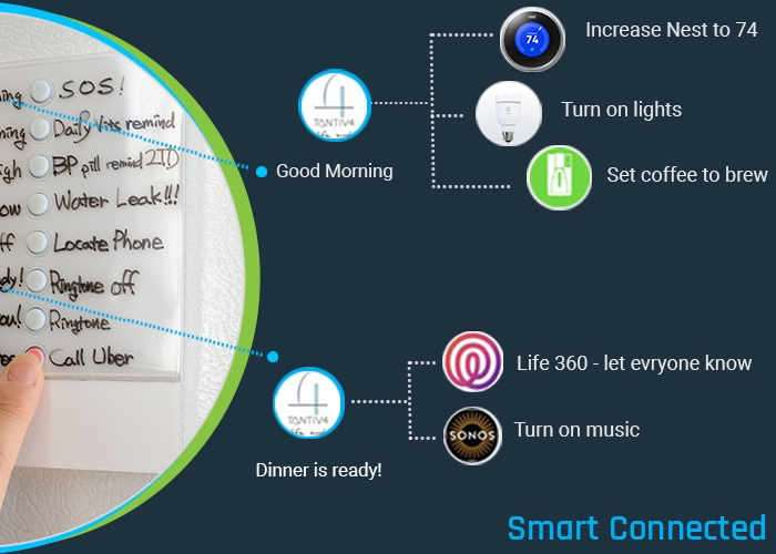 Internet Of Things Controller