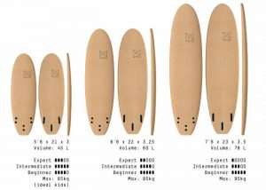 KORKO Environmentally Friendly Surfboard Made From Sustainable Materials (video)