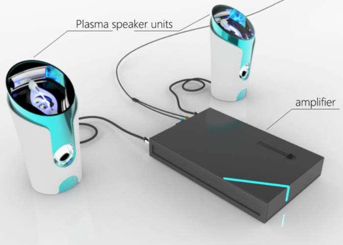 Lonomax Plasma Speaker
