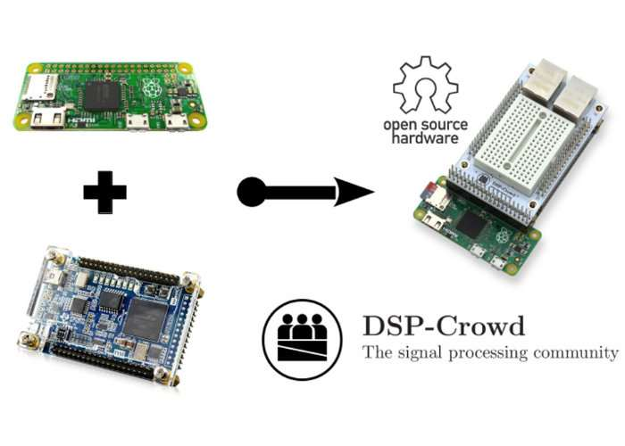 Raspberry Pi To DE0 Nano Connector