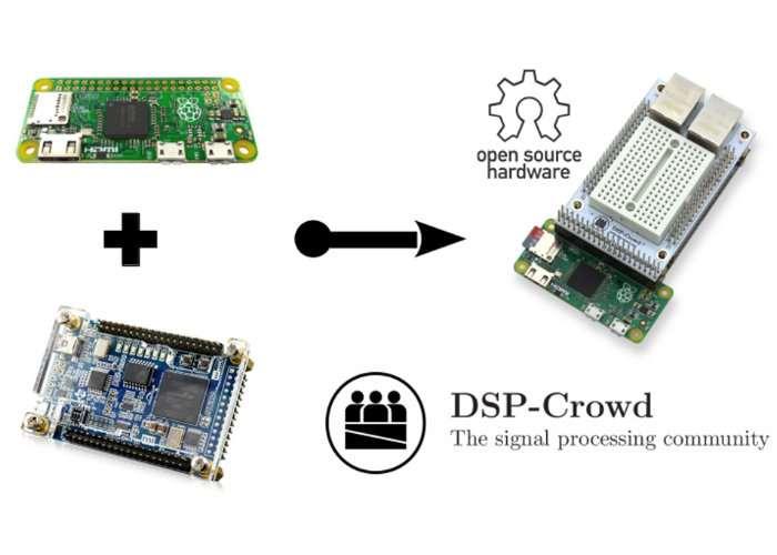Raspberry Pi To DE0 Nano Connector
