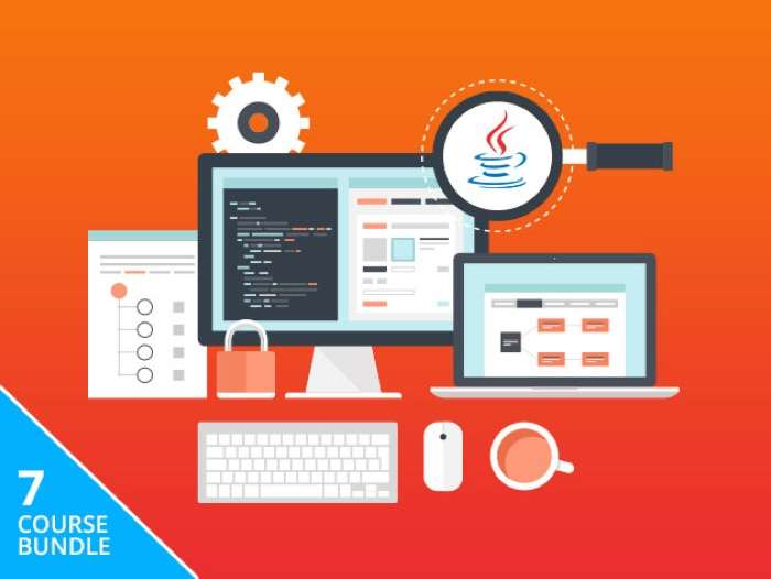 2017 Complete Java Bundle