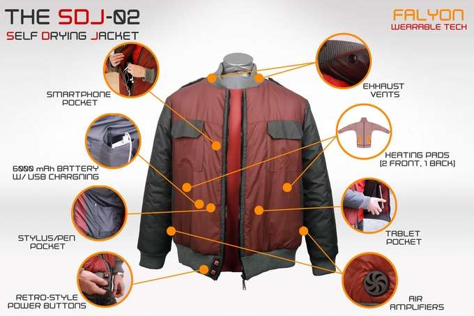 Self Drying Jacket