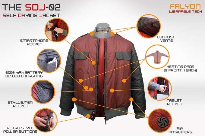 Self Drying Jacket
