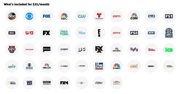 YouTube TV Receives 7 New Channels