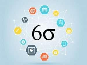 Lean Six Sigma & Quality Management Bundle, Save 96%