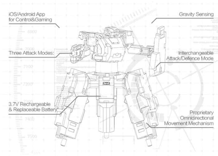 Desktop Combat Robot