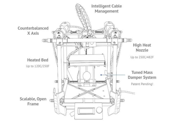 Nine 3D Printer