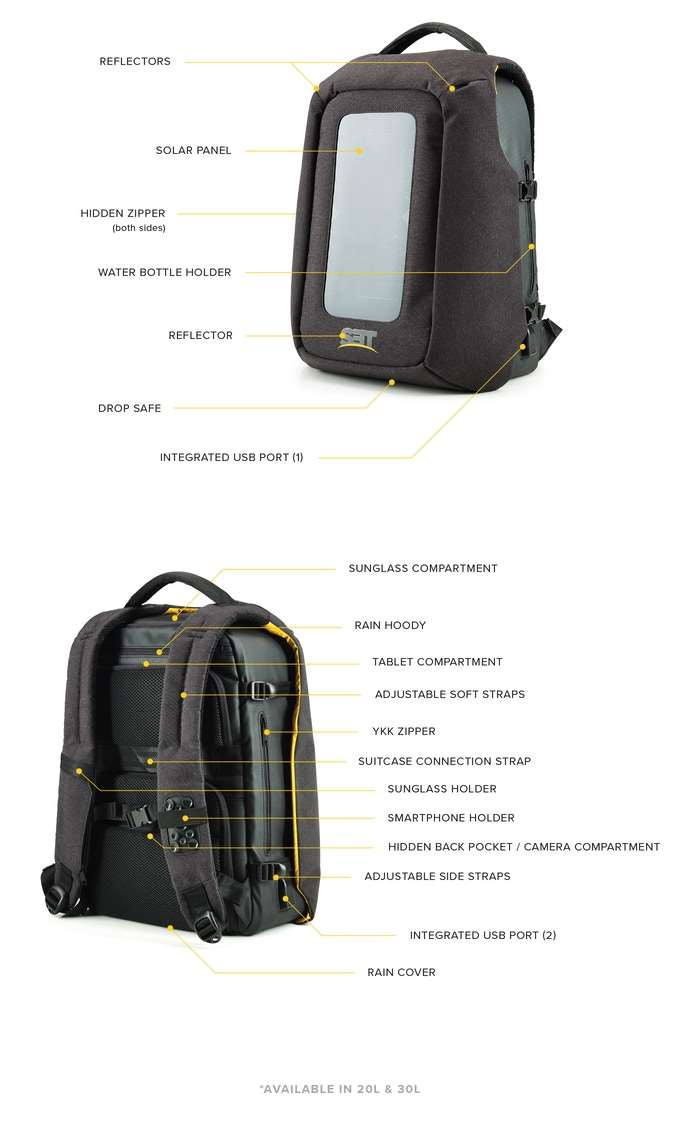 a46972cbc321 Numi Solar Panel Backpack Keeps Your Devices Charged On The Go ...