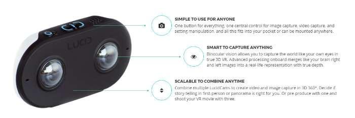 LucidCam Virtual Reality Camera