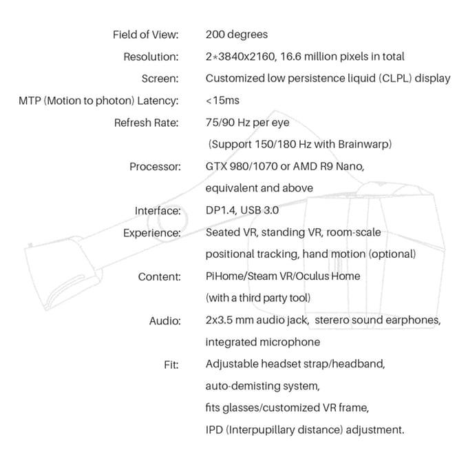 Pimax 8K VR Specs