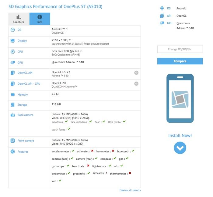 OnePlus 5T Benchmark