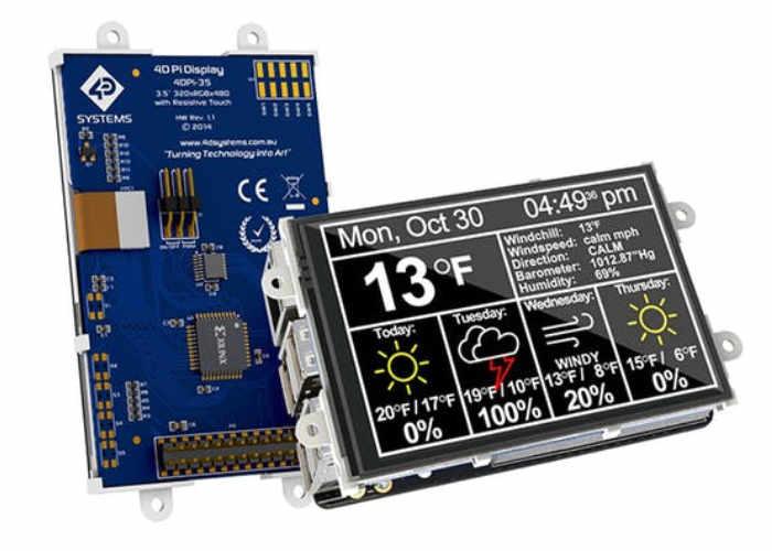 DIY Raspberry Pi Weather Station-1