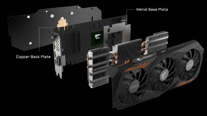 Aorus GeForce GTX 1070 Ti Graphics Card 8GB