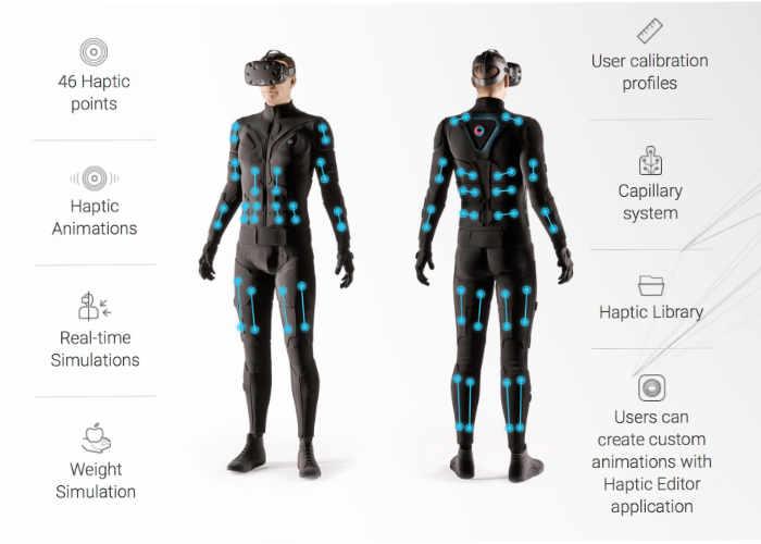 VR Haptic Suit