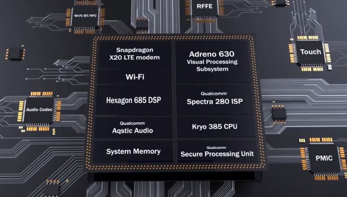 Qualcomm Snapdragon 845 Processor Is Designed For AI - Geeky