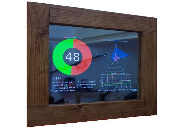 Raspberry Pi Powered Productivity Tracker
