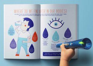 Discover Wonders STEM Talking Books For Children