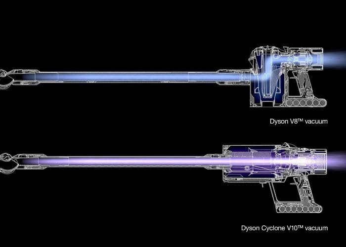 dyson cyclone v10 cordless vacuum cleaner unveiled geeky gadgets. Black Bedroom Furniture Sets. Home Design Ideas