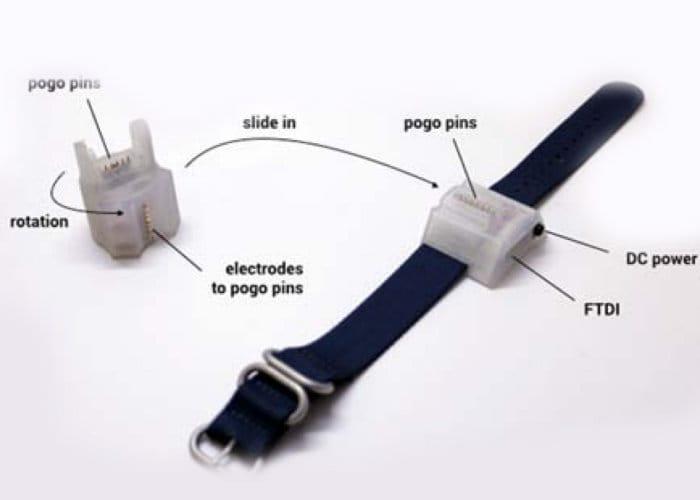 Modular Robot Arm
