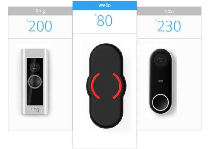 Wello Affordable Smart Doorbell