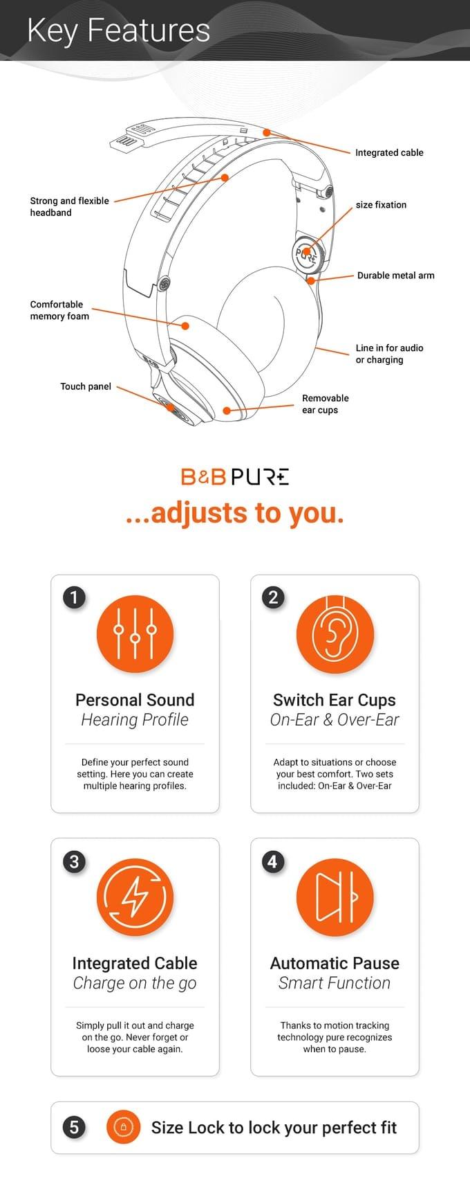 PURE Customisable Headphones