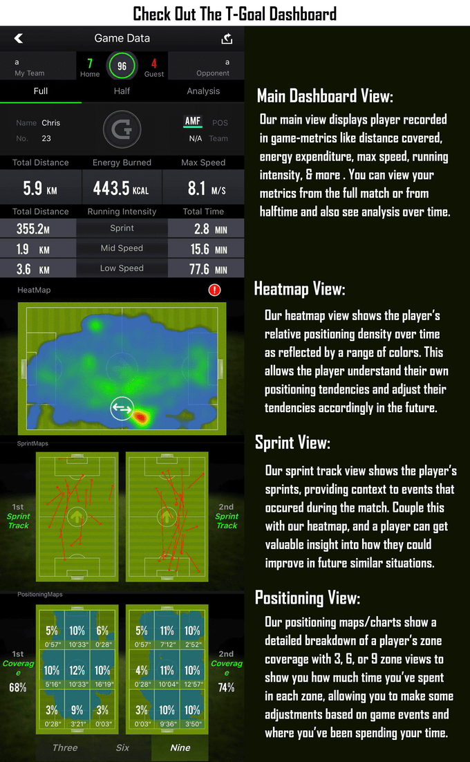 Football player tracking