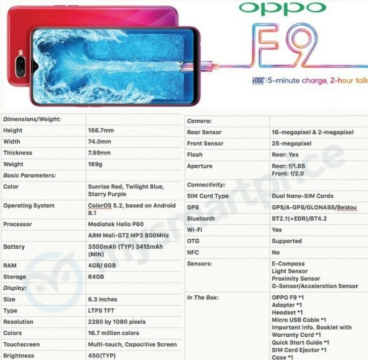 Oppo F9 Smartphone Specifications